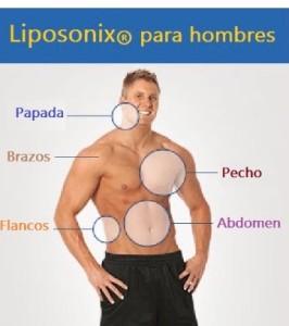 3.Lipsonix